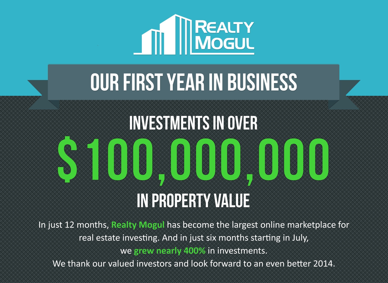 Realty Mogul Our first year Infographic